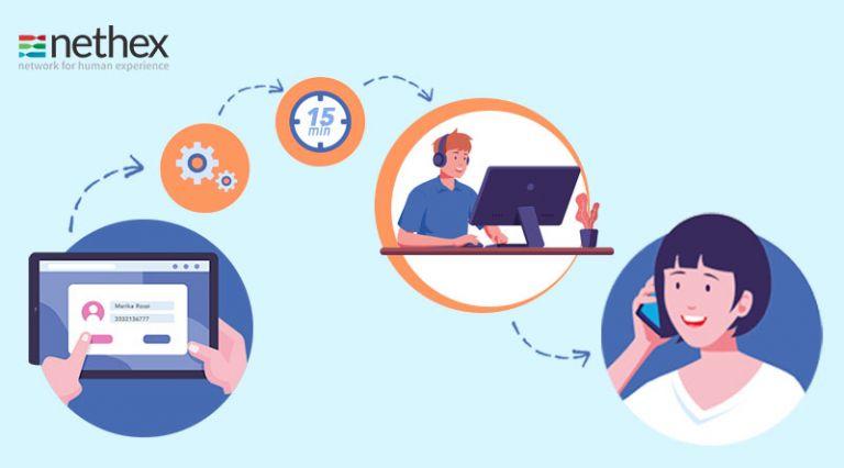 La Digital Sales di Nethex, un modello avanzato e innovativo per la sinergia tra il digital marketing e le vendite